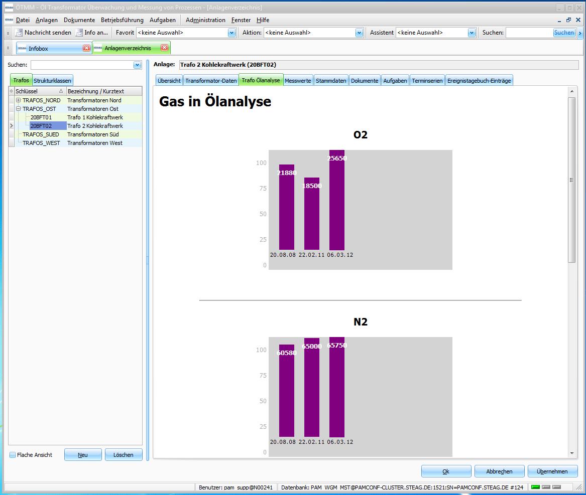 Zentrale Daten- und Dokumentenverwaltung